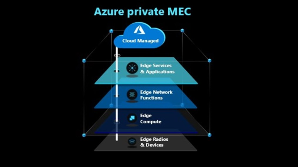 Image that shows the different layers of Azure private MEC