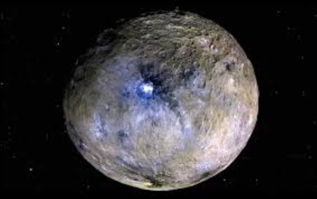 Ceres the dwarf planet
