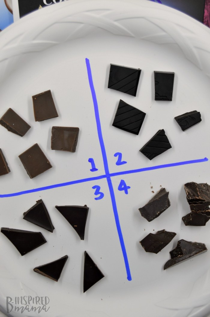 Exploring the Sense of Taste with Chocolate Taste Testing - Inspired by Penn College Cultinary Arts Program