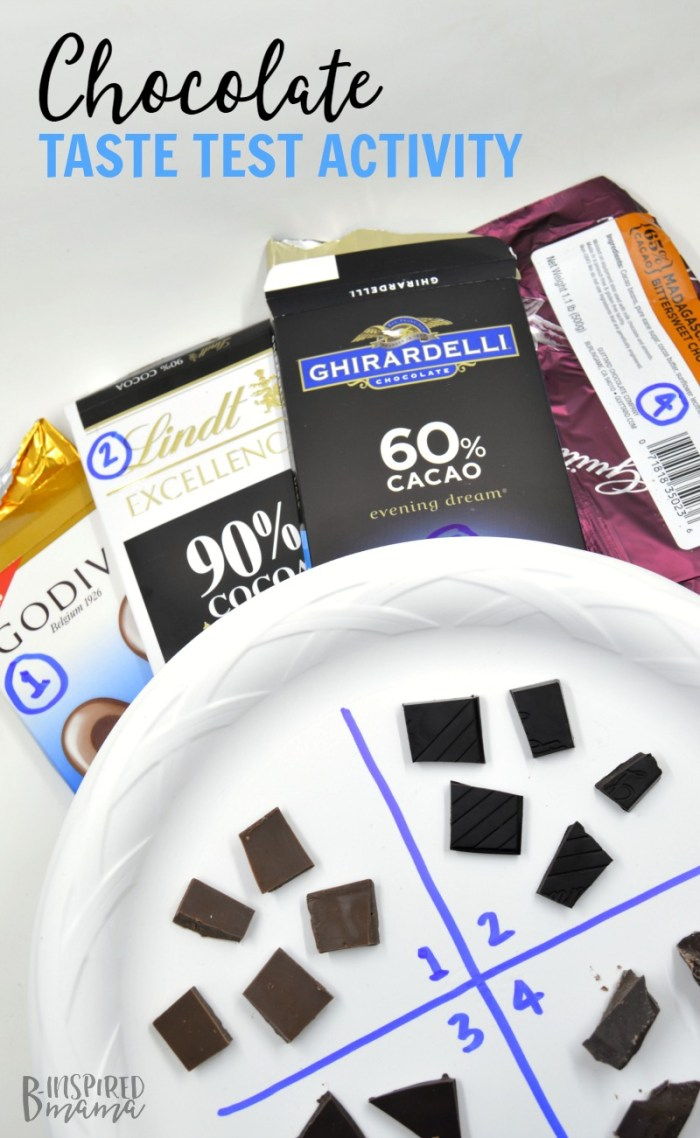 A Chocolate Taste Test Activity for Kids Inspired by Penn College