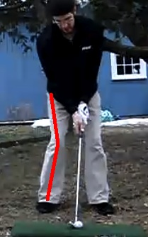 Chris golft set up right leg internally rotated with lines