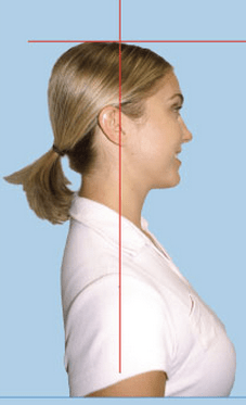 Good head : neck posture