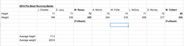 2014 Pro Bowl Running Backs Calcs
