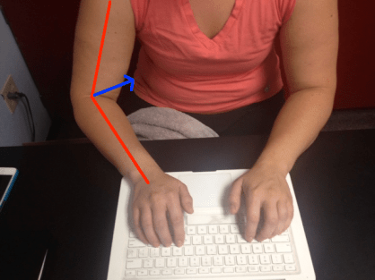 Typing elbows out with arrows
