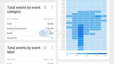 Photo of Google Analytics מתעדכנת לגירסה חדשה 3.2
