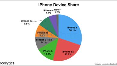 Photo of לפני ההשקה: האם אייפון 6C בסכנה?