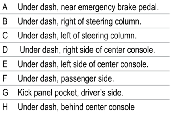 Westin 65 75296 Westin Brake Controller Wiring Harness FREE