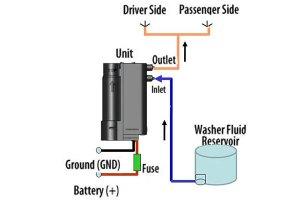 Windshield washer pump problems  F150online Forums