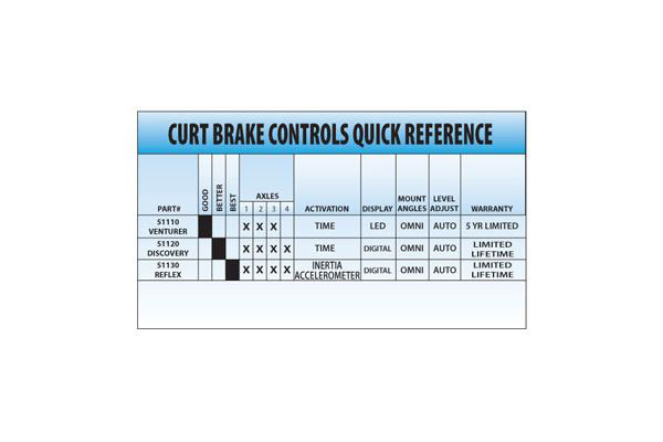 Curt Trailer Wiring Diagram On Ke Controller Wiring Diagram – Ke Control Wiring Diagram