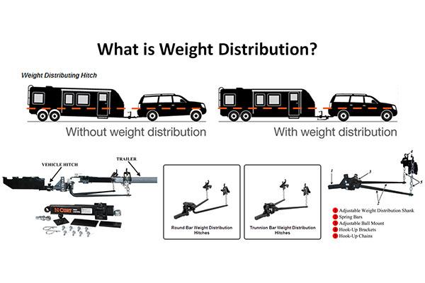 Curt Weight Distribution Hitch, Curt Weight Distribution