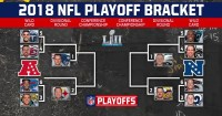 Colin makes his 2018 NFL Playoff predictions