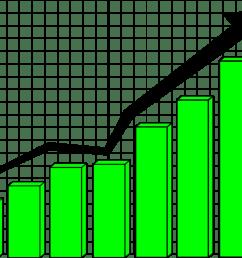 bar chart profit curve pie chart [ 1110 x 750 Pixel ]