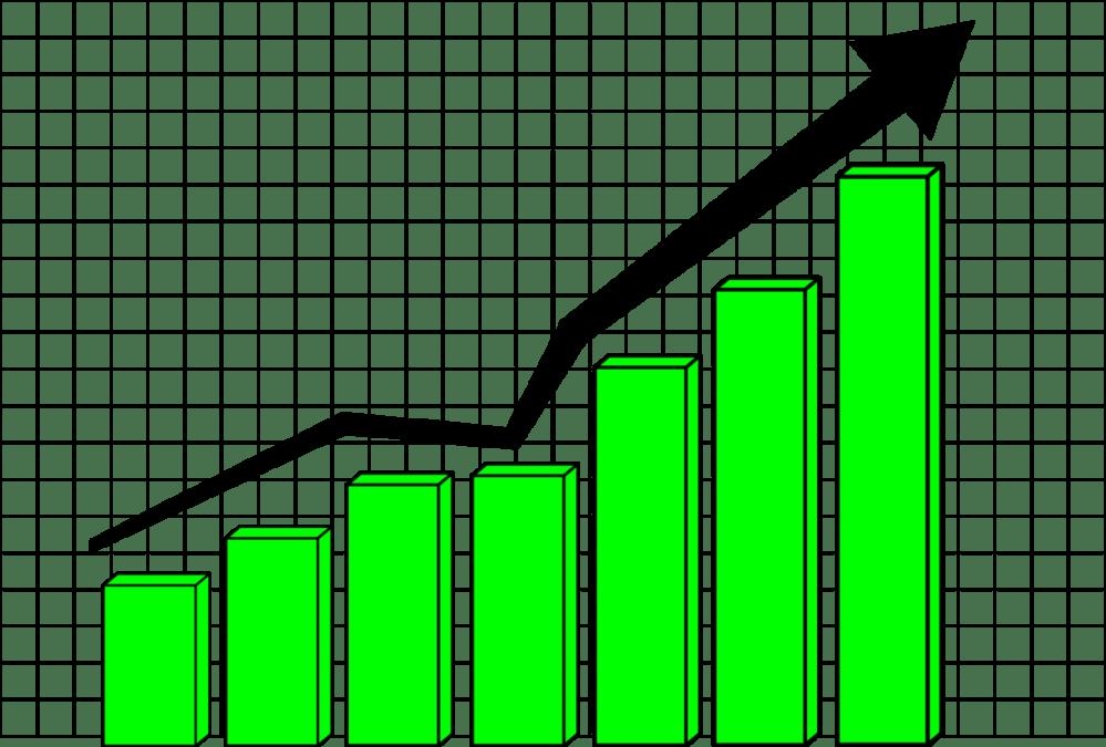 medium resolution of bar chart profit curve pie chart