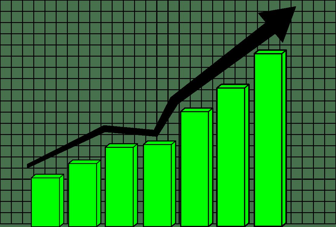 hight resolution of bar chart profit curve pie chart