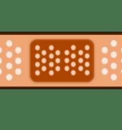 adhesive bandage band aid first aid supplies first aid kits [ 1061 x 750 Pixel ]