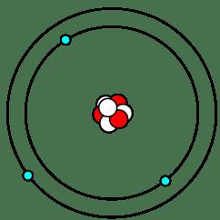 Bohr Diagram For Lithium 1992 Dodge Dakota Radio Wiring Model Atom Atomic Number Free Commercial Clipart