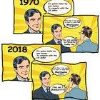 1970 vs 2108