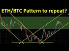 Will the ETH/BTC pattern repeat?