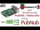 IOT#17 Raspberry Pi: Publish Subscribe IoT Architecture using PubNub server (Python Program) | Tutorial | Source code | Video | APDaga | DumpBox