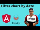 Add date filter to your bar chart in chart.js