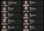 Updated UFC Lightweight Rankings