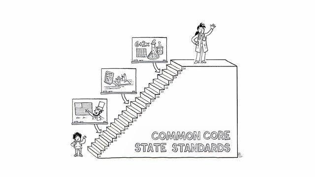 Public Service Announcement on Common Core State Standards