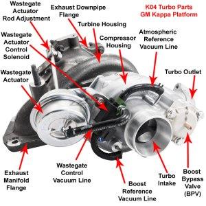 K04 (LNF  Redline) Turbo Components Diagram  Saturn Sky