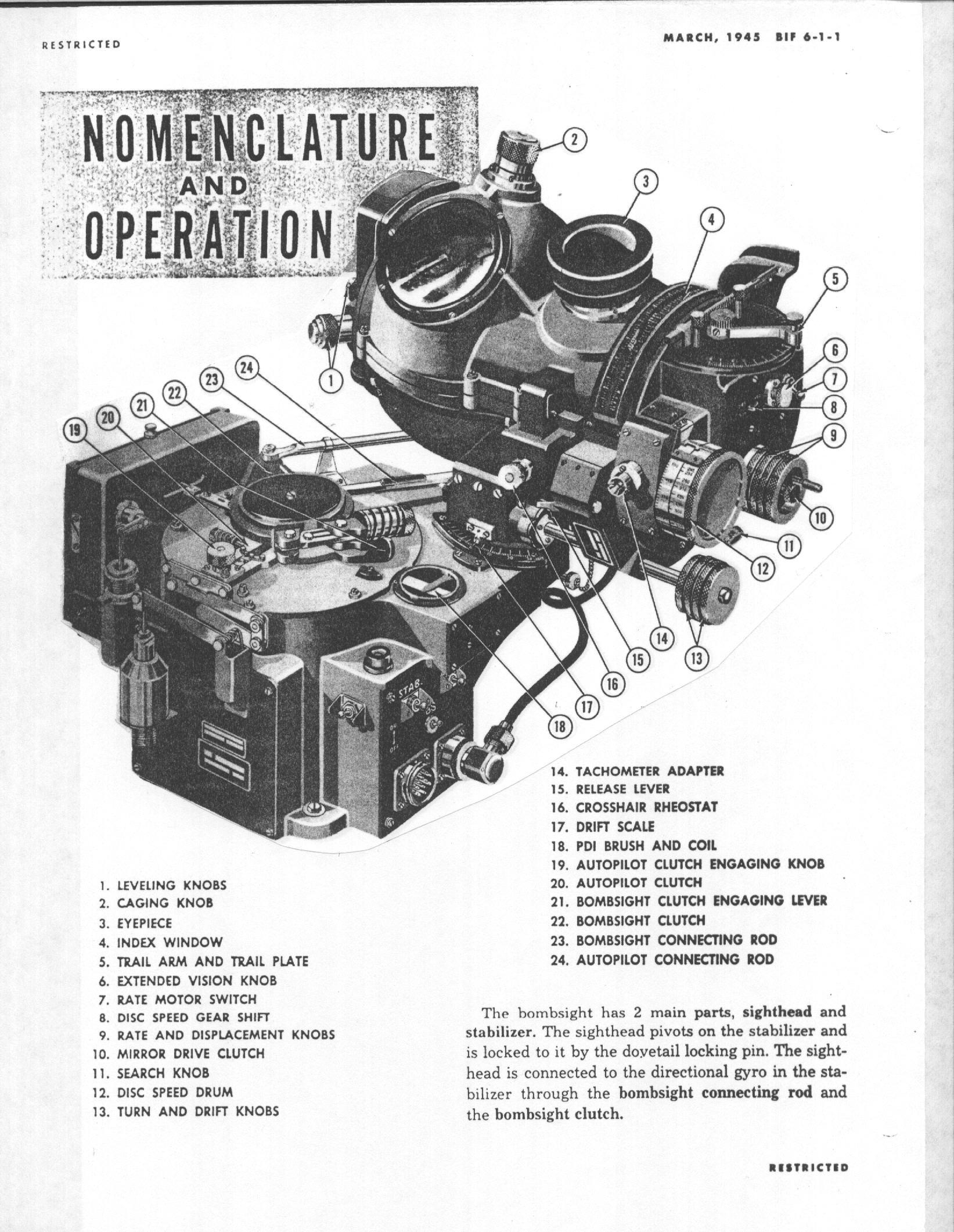 The Crew Of The B 24h Heavyer Boojum