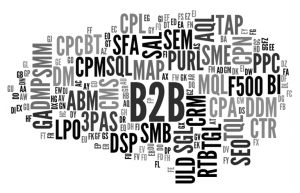 42 B2B Marketing Acronyms and Abbreviations — B2B Digital