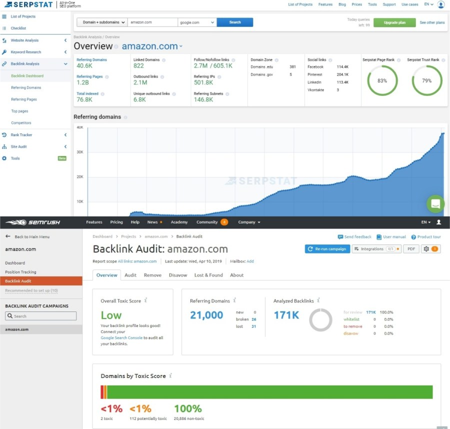 Backlink analysis - Serpstat vs SEMrush