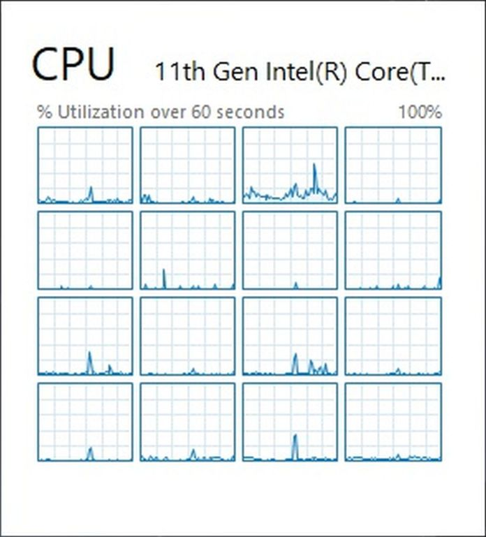 Task Manager graph CPU