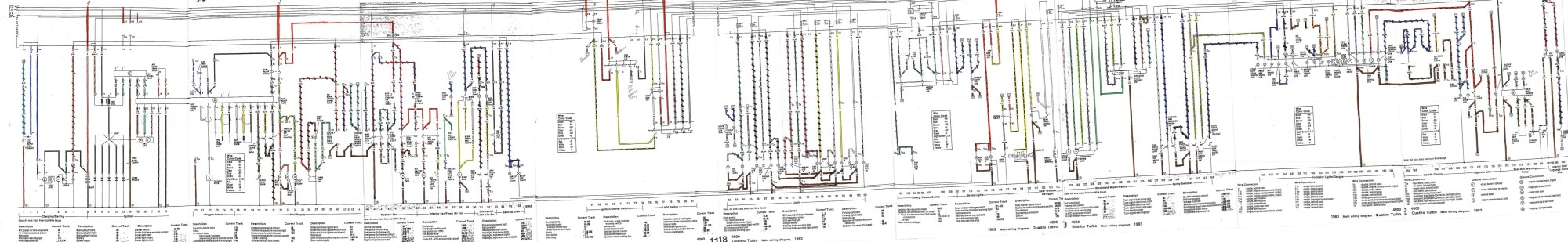 hight resolution of 1983 urquattro colored wiring diagram courtesy of jon layne