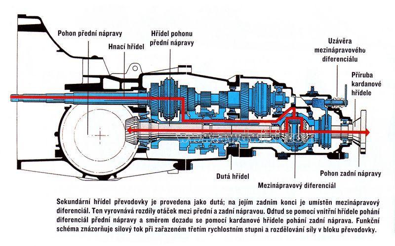 2013 Jeep Wrangler Unlimited Wiring Diagram Audi B2 Resource Drawings