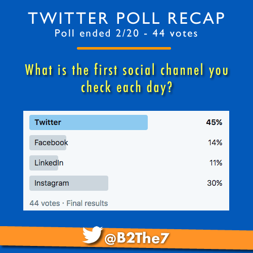 Twitter_poll_recap.02202019 copy
