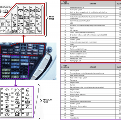 2013 Volkswagen Jetta Fuse Box Diagram Fetal Pig With Labels 2011 F350 Wiring Library