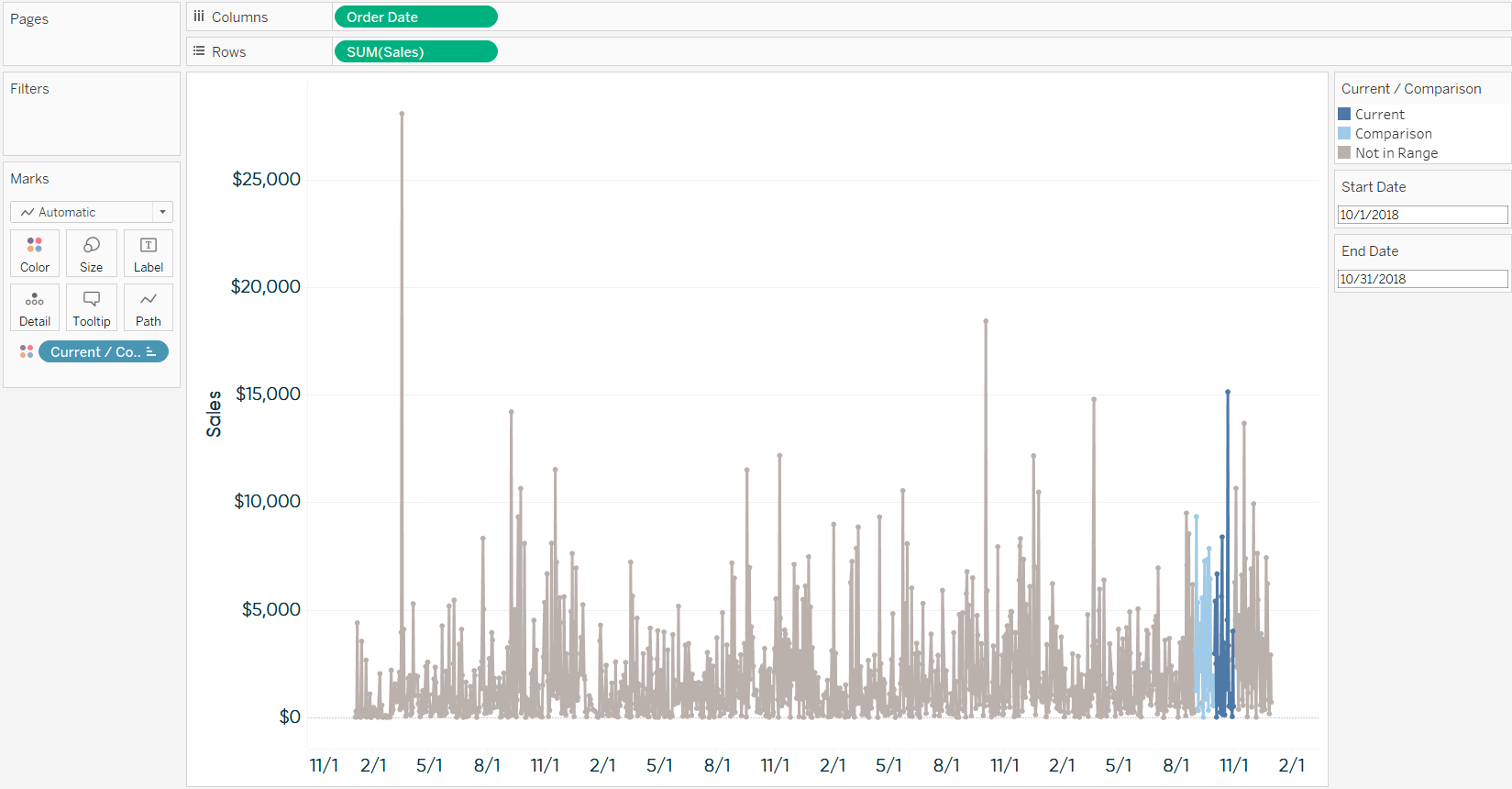 How to Normalize Current and Prior Dates on the Same Axis