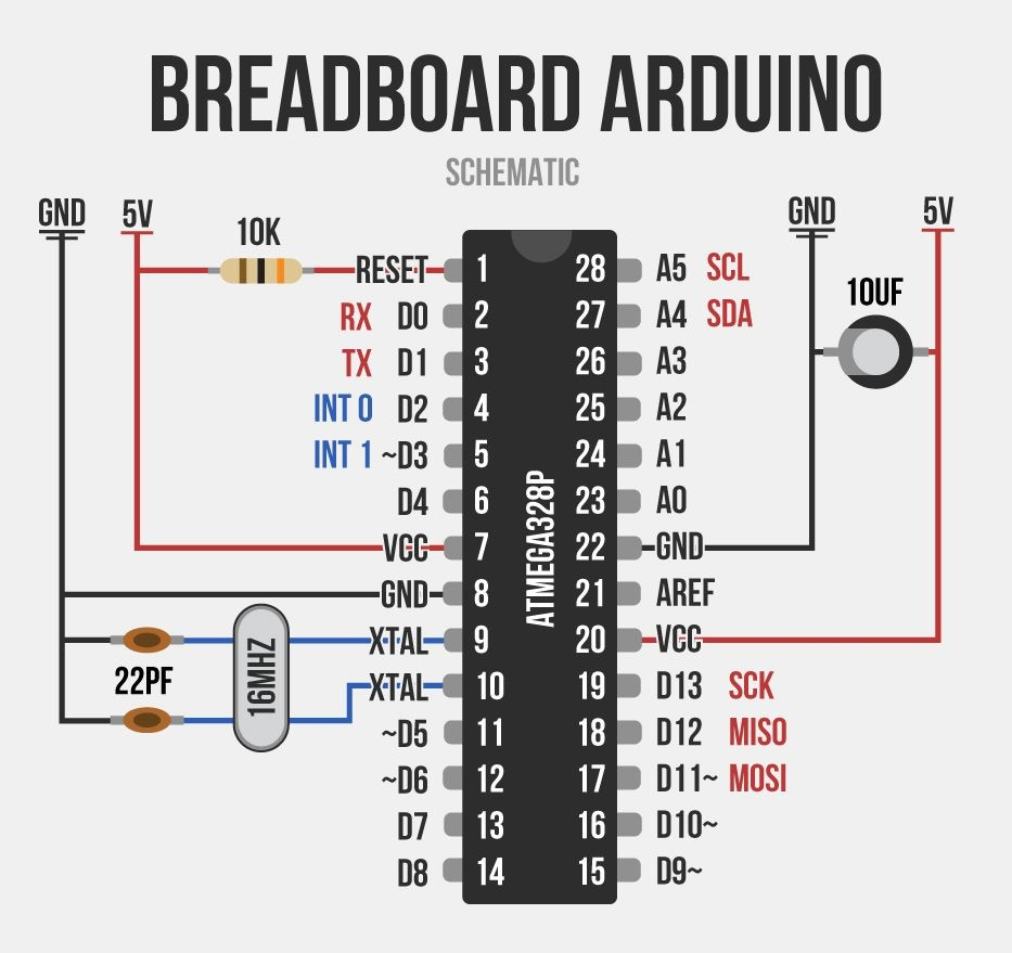 medium resolution of breadboard arduino schematic