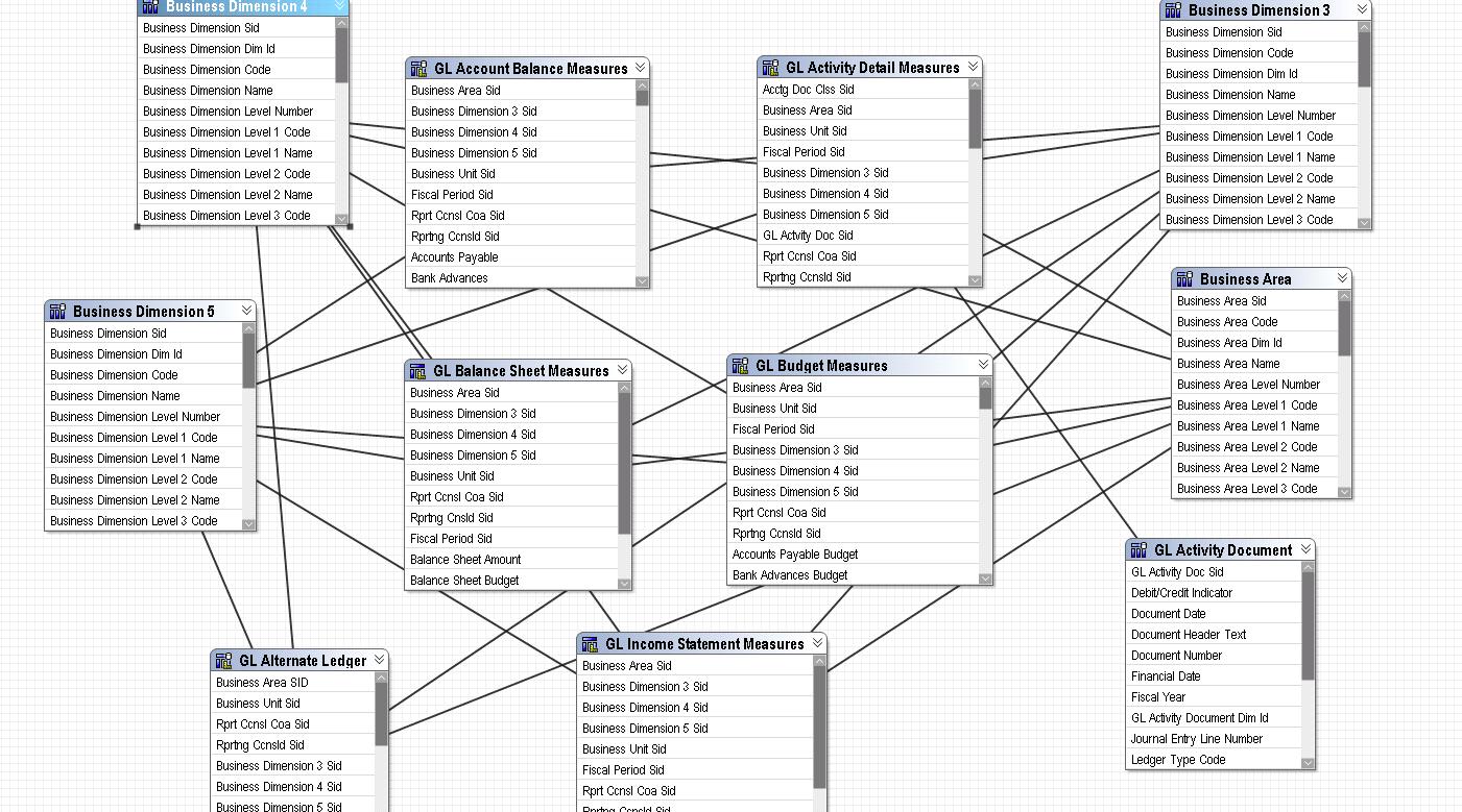 Contoh Database General Ledger