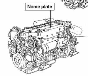 Volvo D6 Engine, Volvo, Free Engine Image For User Manual