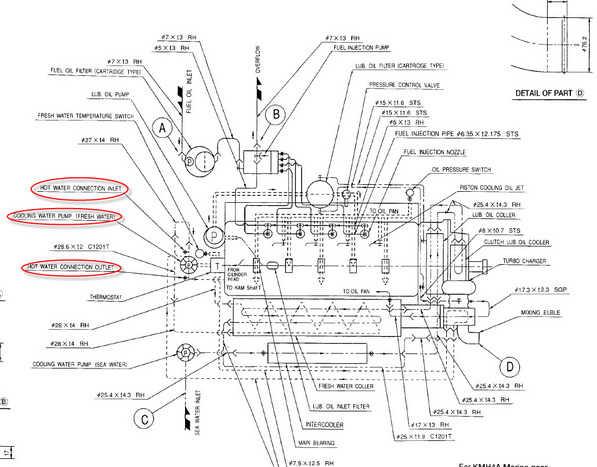 Montering av Defroster på Yanmar 4JH-DTE (77HK 1987mod