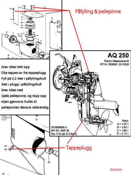 Har noen en enkel servicemanual til Volvo Penta 250 drev