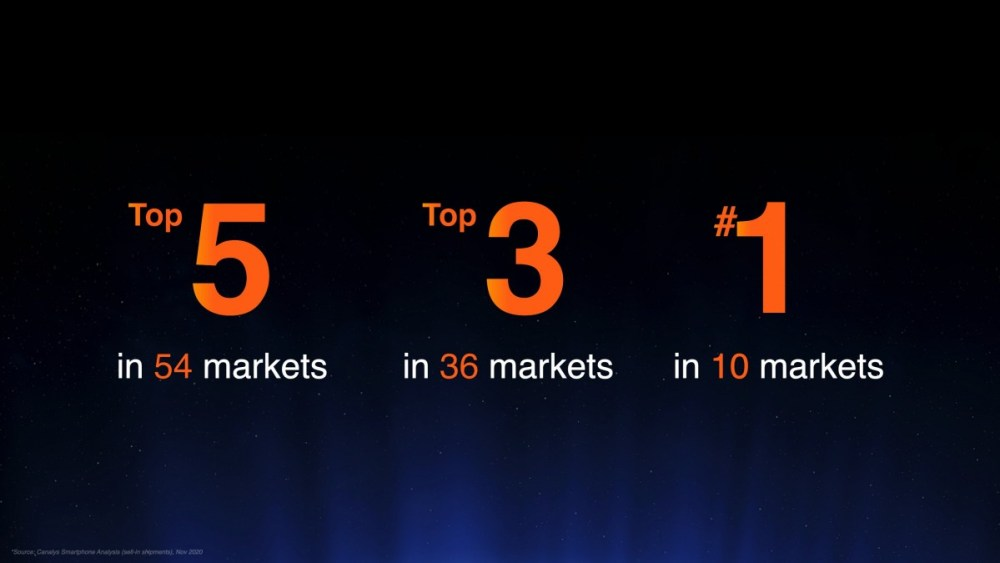 Xiaomi Has Become The Third Biggest Smartphone Company in The World