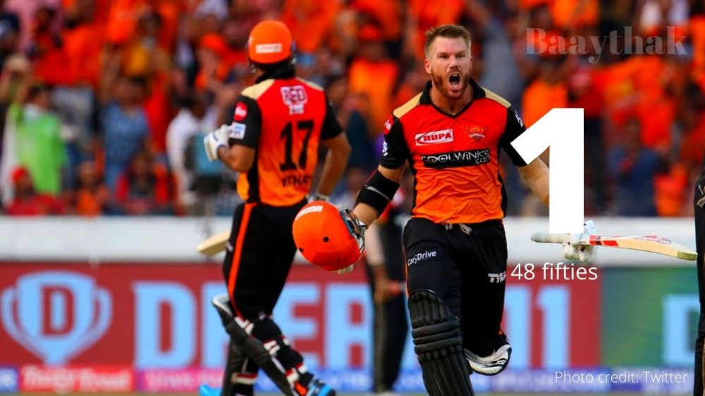 David Warner - Most fifties in IPL