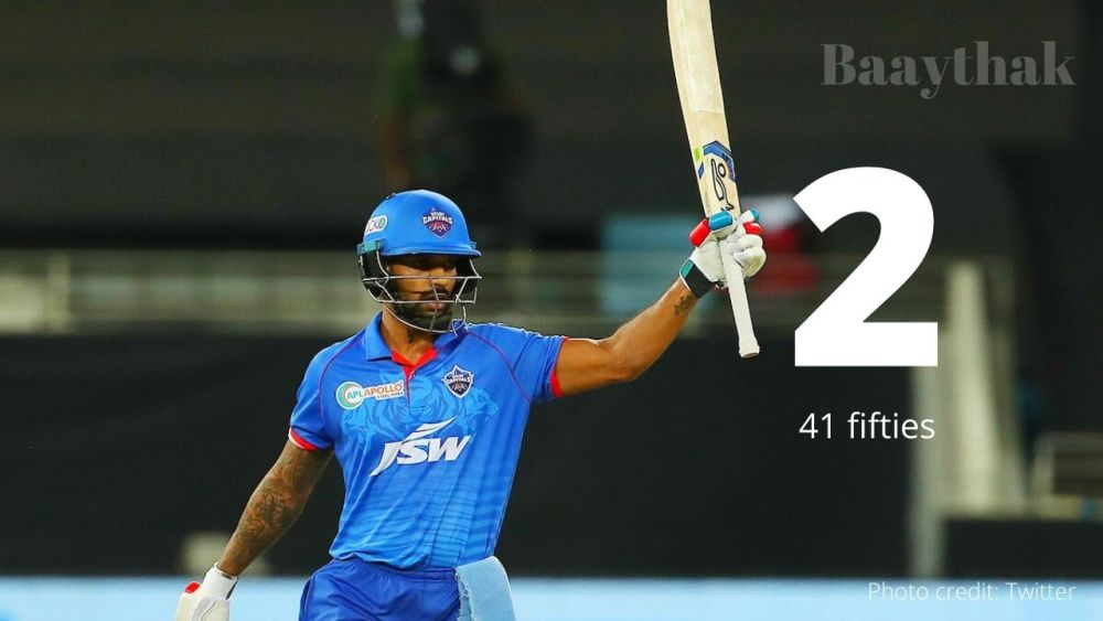 Shikhar DHawan- Most fifties in IPL