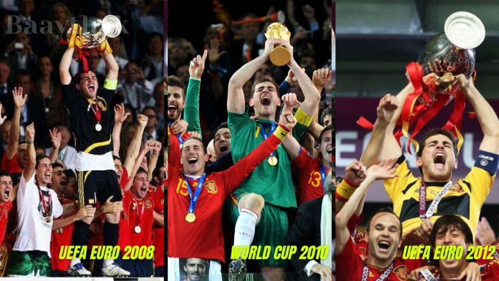 Spain Euro Cup Record