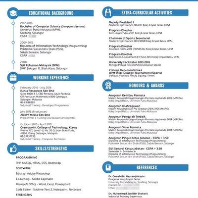 10 Koleksi Contoh Resume Yang Lengkap