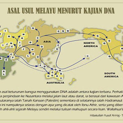 Bangsa Melayu Adalah Keturunan Nabi Ibrahim