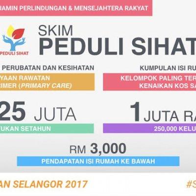 Cara Mendaftar Permohonan Kad Peduli Sihat Selangor