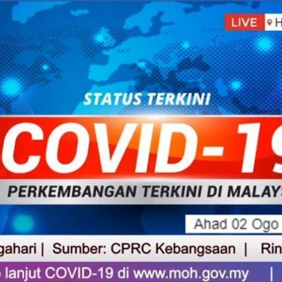 Covid 19 Sarawak Marks 7th Consecutive Day Of Zero New Positive Cases Today Tally Remains At 699