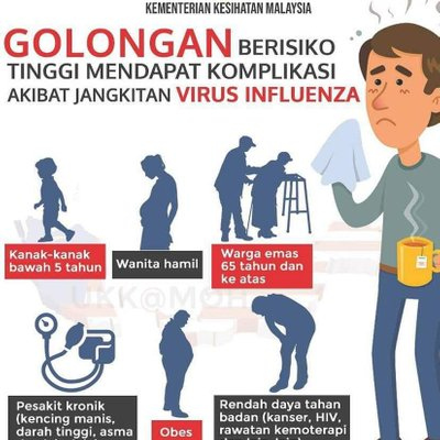 Tanda tanda anda terkena Influenza